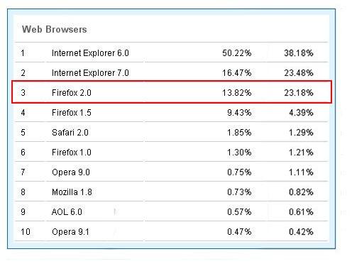Mozilla_FF